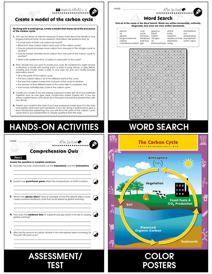 Global Warming: Causes: Global Warming Gr. 5-8 - Chapter Slice eBook