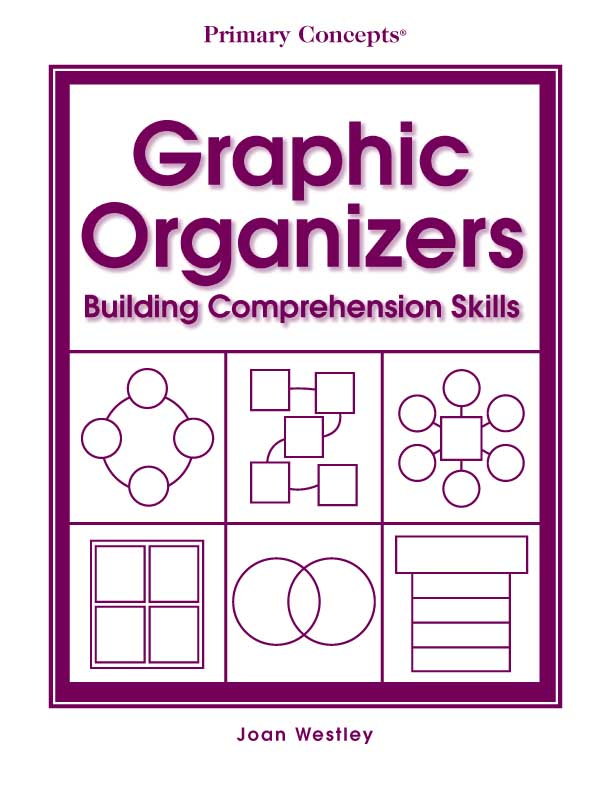 Graphic Organizers: Building Comprehension Skills