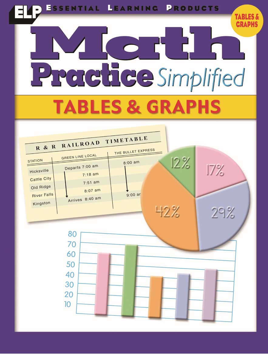 Math Practice Simplified: Tables & Graphs (Book J)